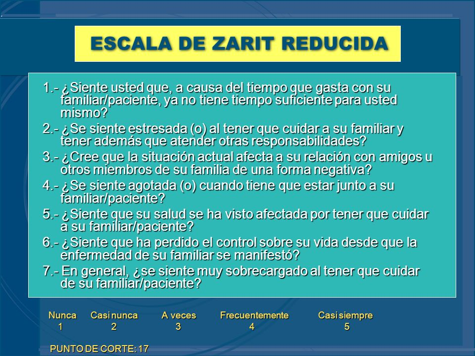 ESCALA DE ZARIT REDUCIDA