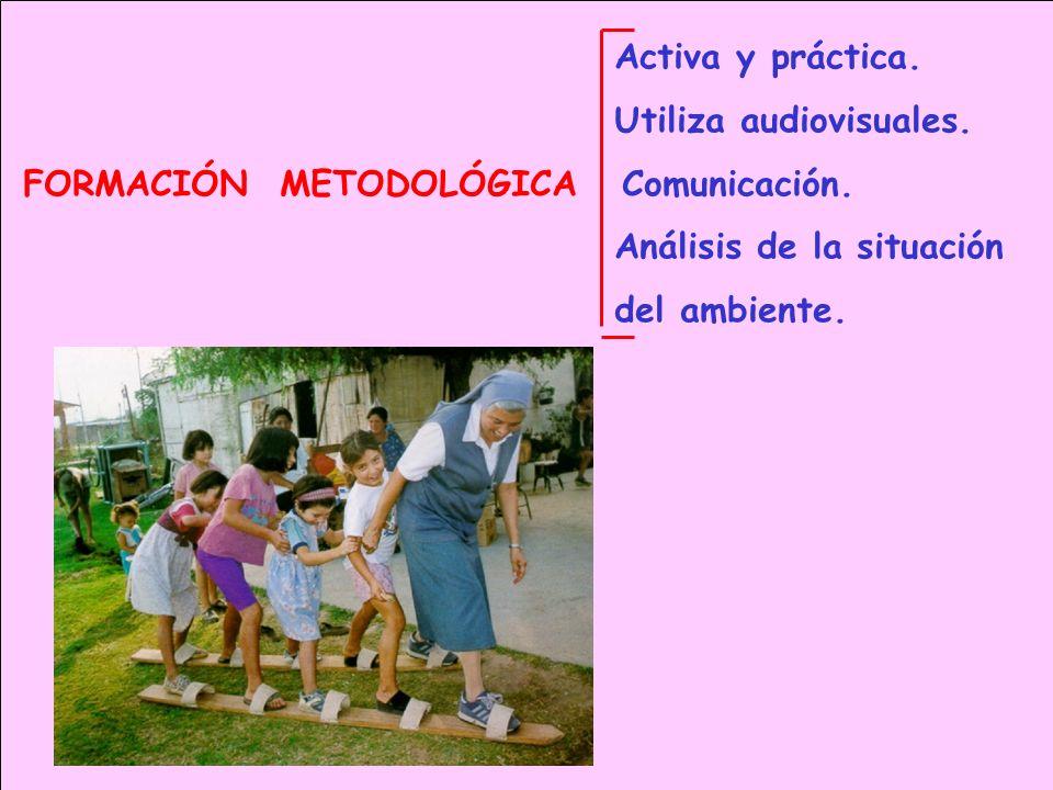Activa y práctica.Utiliza audiovisuales. FORMACIÓN METODOLÓGICA Comunicación. Análisis de la situación.