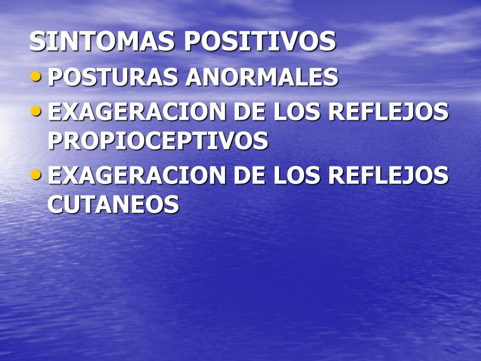 SINTOMAS POSITIVOS POSTURAS ANORMALES