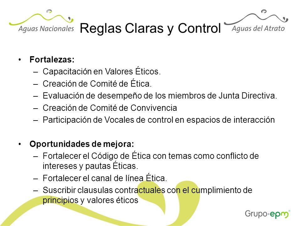 Reglas Claras y Control