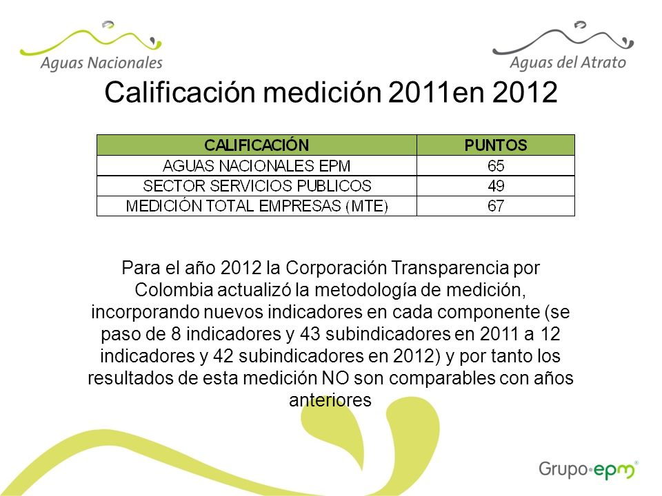Calificación medición 2011en 2012