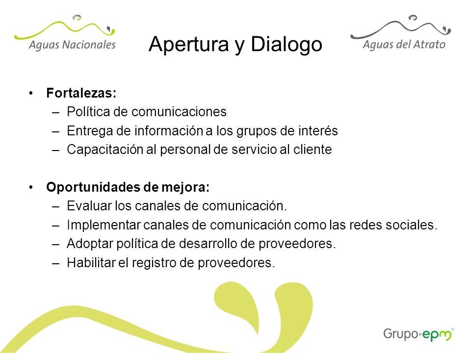 Apertura y Dialogo Fortalezas: Política de comunicaciones