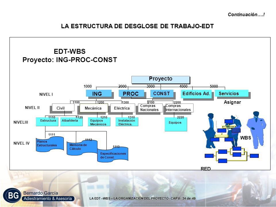 Proyecto: ING-PROC-CONST