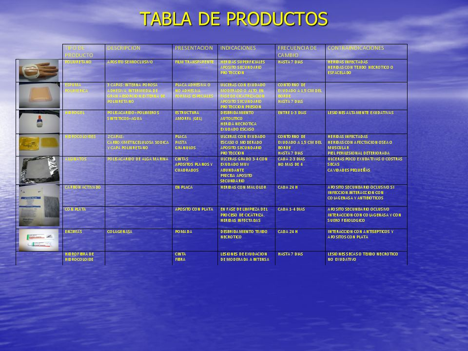 TABLA DE PRODUCTOS