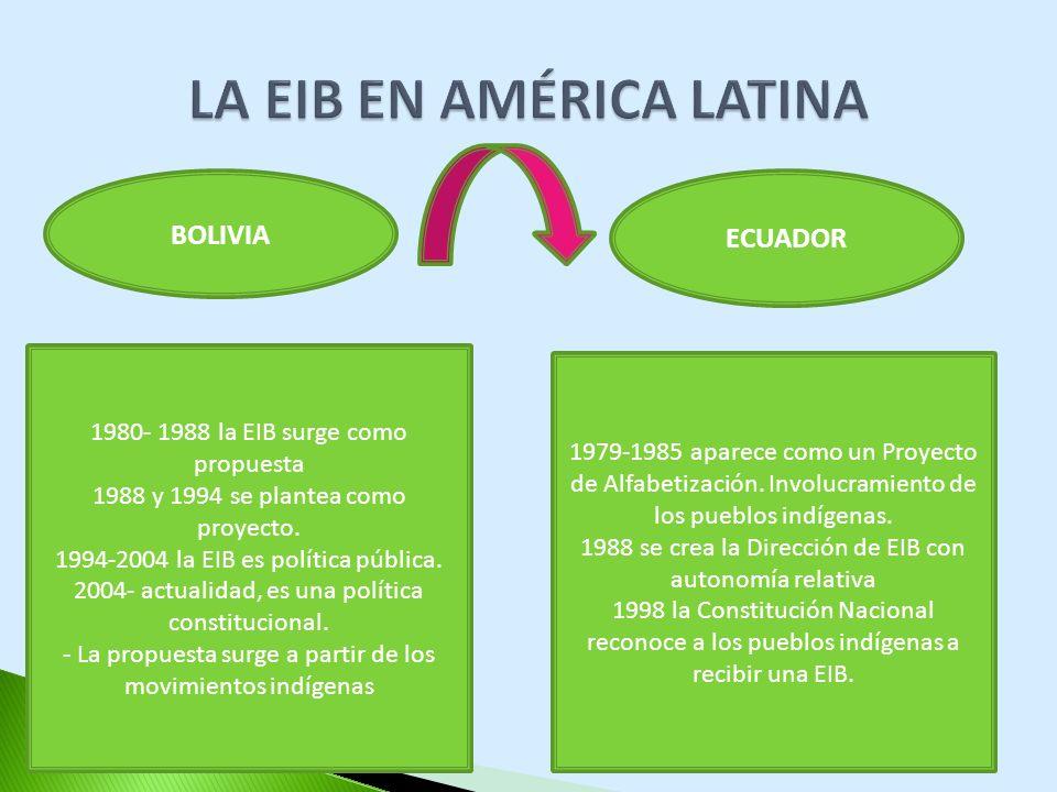 LA EIB EN AMÉRICA LATINA