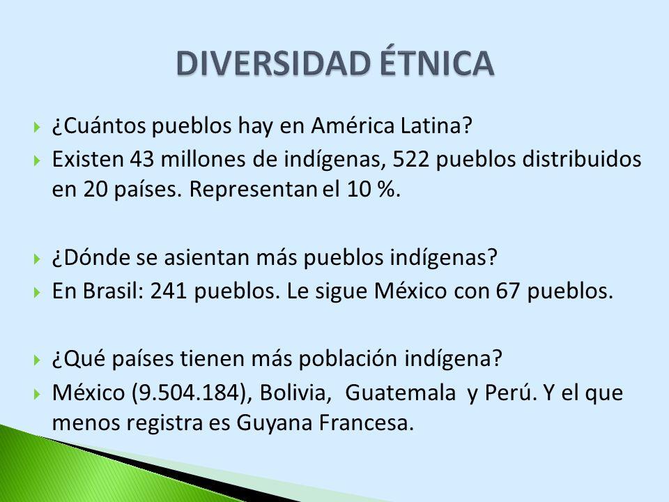 DIVERSIDAD ÉTNICA ¿Cuántos pueblos hay en América Latina