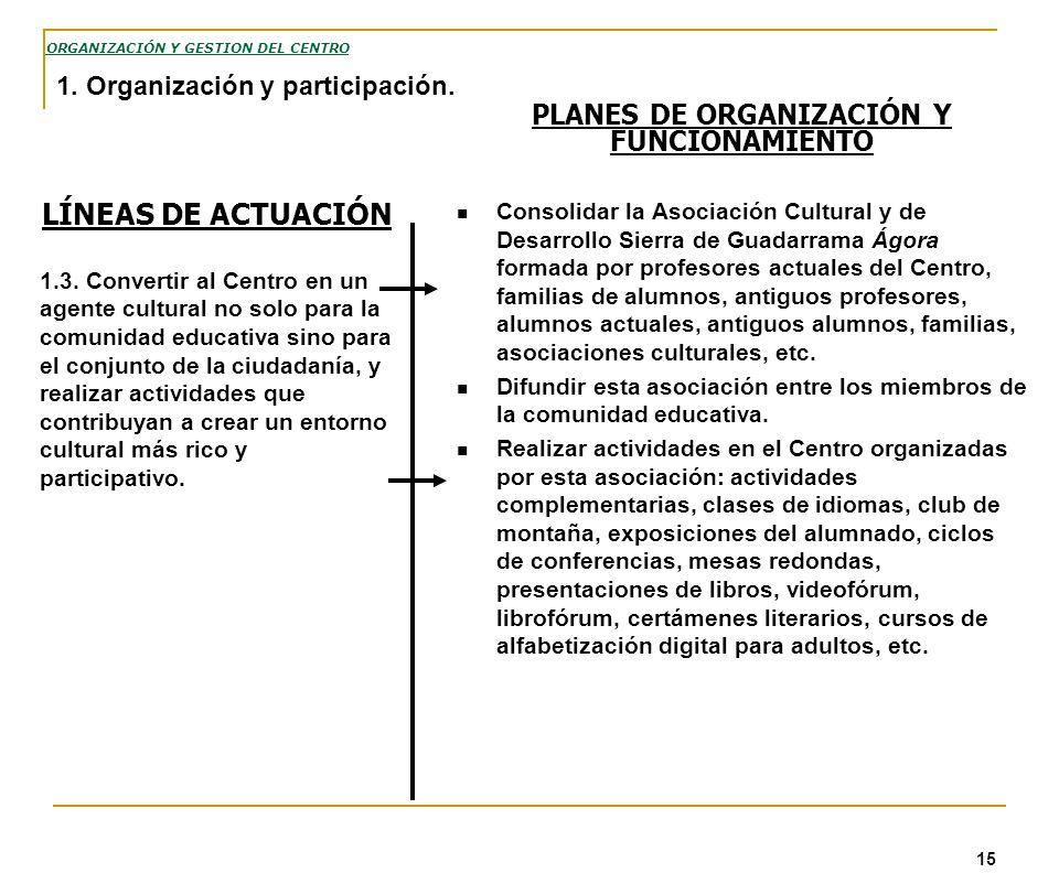 ORGANIZACIÓN Y GESTION DEL CENTRO