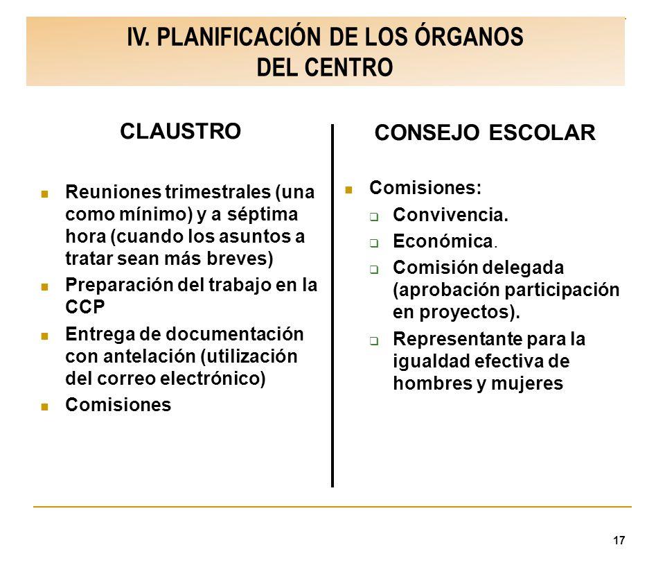 IV. PLANIFICACIÓN DE LOS ÓRGANOS DEL CENTRO