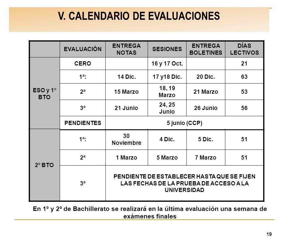V. CALENDARIO DE EVALUACIONES