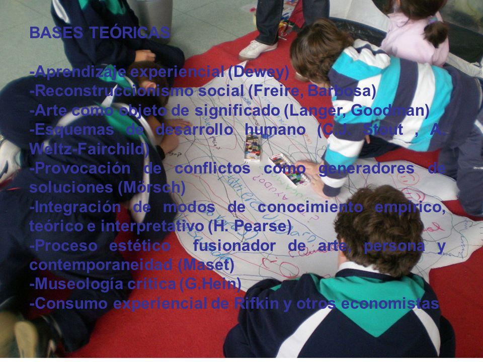 BASES TEÓRICAS -Aprendizaje experiencial (Dewey) -Reconstruccionismo social (Freire, Barbosa) -Arte como objeto de significado (Langer, Goodman)