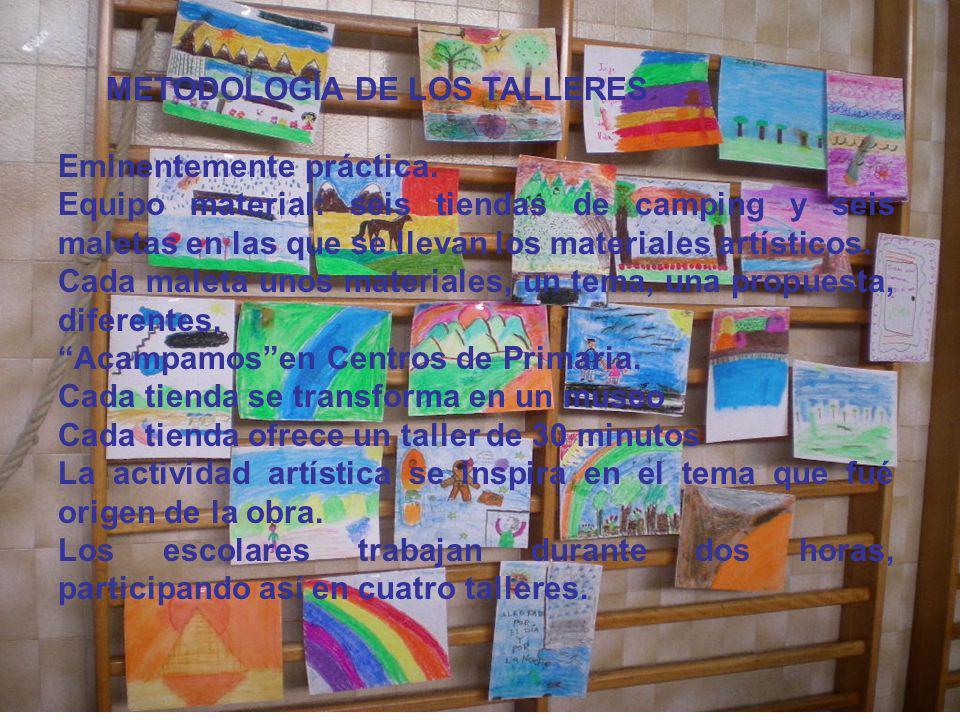 METODOLOGÍA DE LOS TALLERES