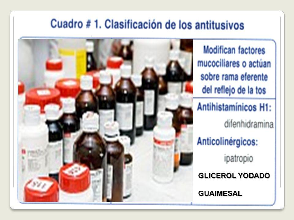 GLICEROL YODADO GUAIMESAL