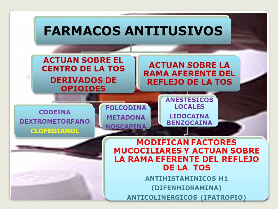 FARMACOS ANTITUSIVOS ACTUAN SOBRE EL CENTRO DE LA TOS. DERIVADOS DE OPIOIDES. CODEINA. DEXTROMETORFANO.