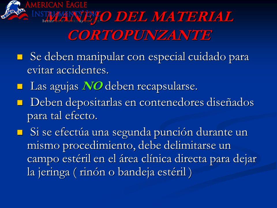 MANEJO DEL MATERIAL CORTOPUNZANTE