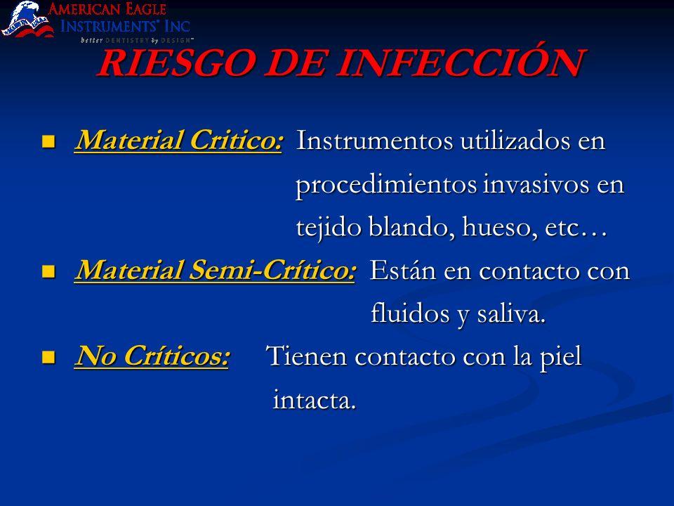 RIESGO DE INFECCIÓN Material Critico: Instrumentos utilizados en