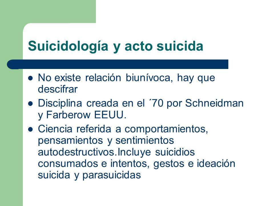 Suicidología y acto suicida
