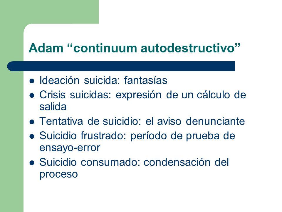 Adam continuum autodestructivo