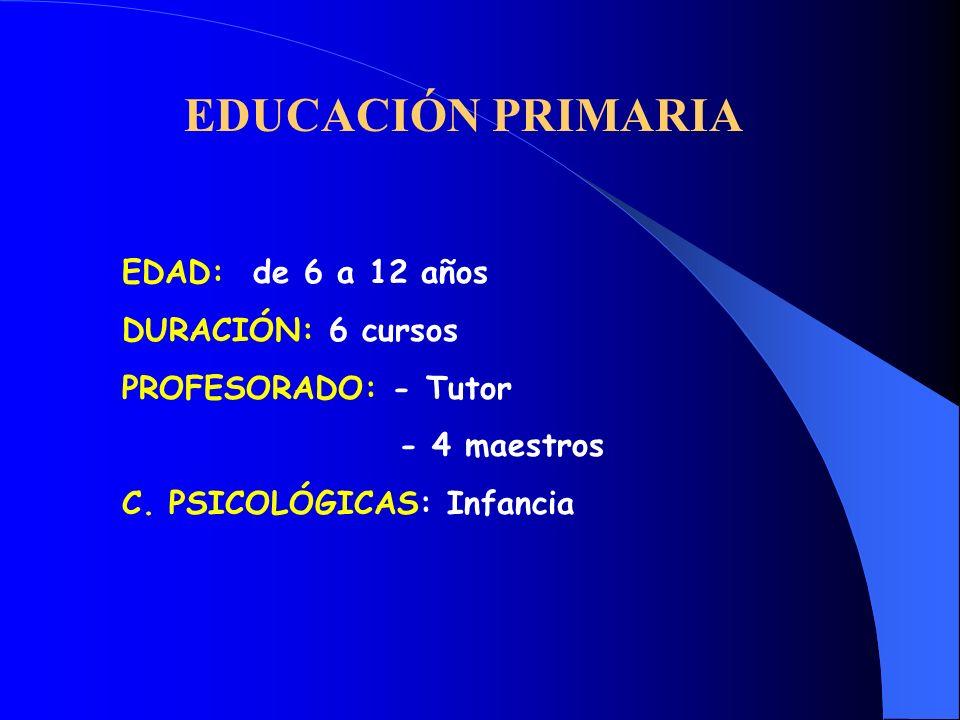 EDUCACIÓN PRIMARIA EDAD: de 6 a 12 años DURACIÓN: 6 cursos