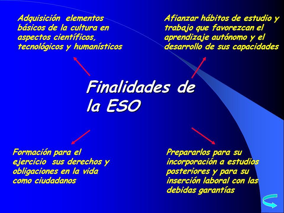 Adquisición elementos básicos de la cultura en aspectos científicos, tecnológicos y humanísticos