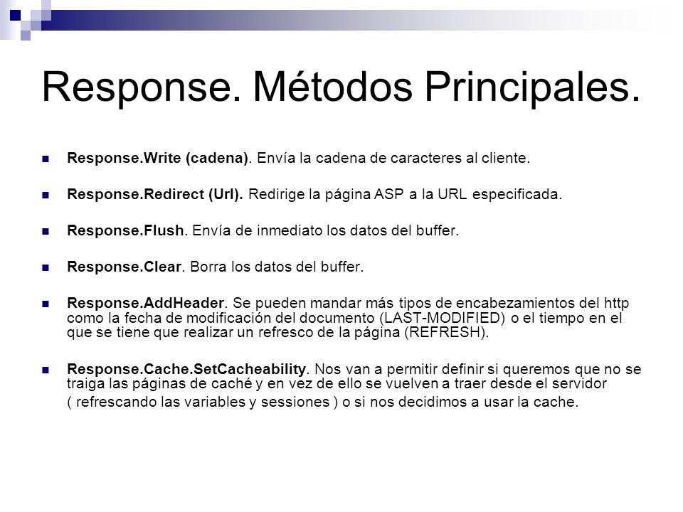 Response. Métodos Principales.