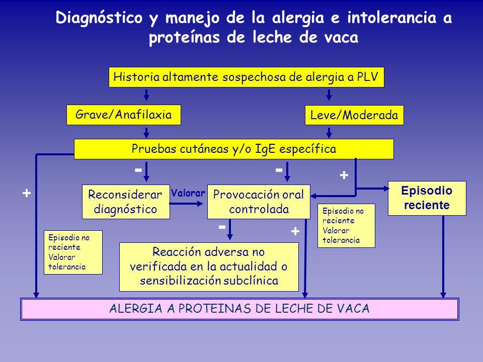 Diagnóstico y manejo de la alergia e intolerancia a proteínas de leche de vaca
