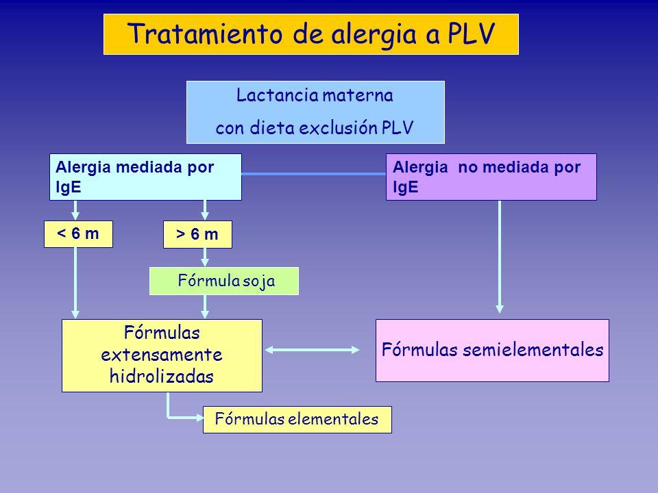 Tratamiento de alergia a PLV