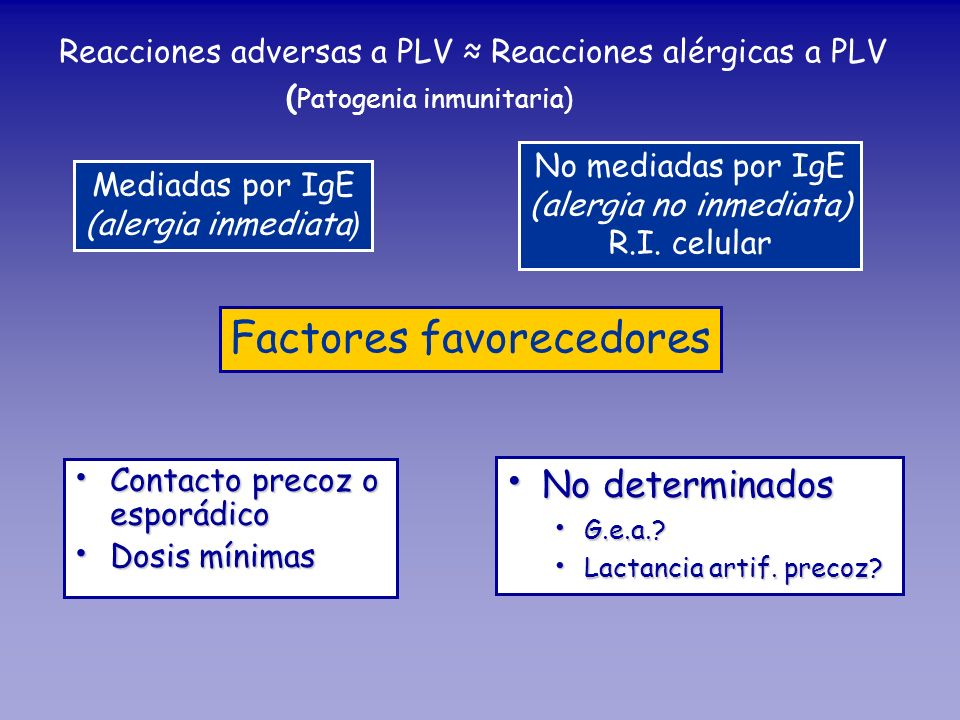 Factores favorecedores