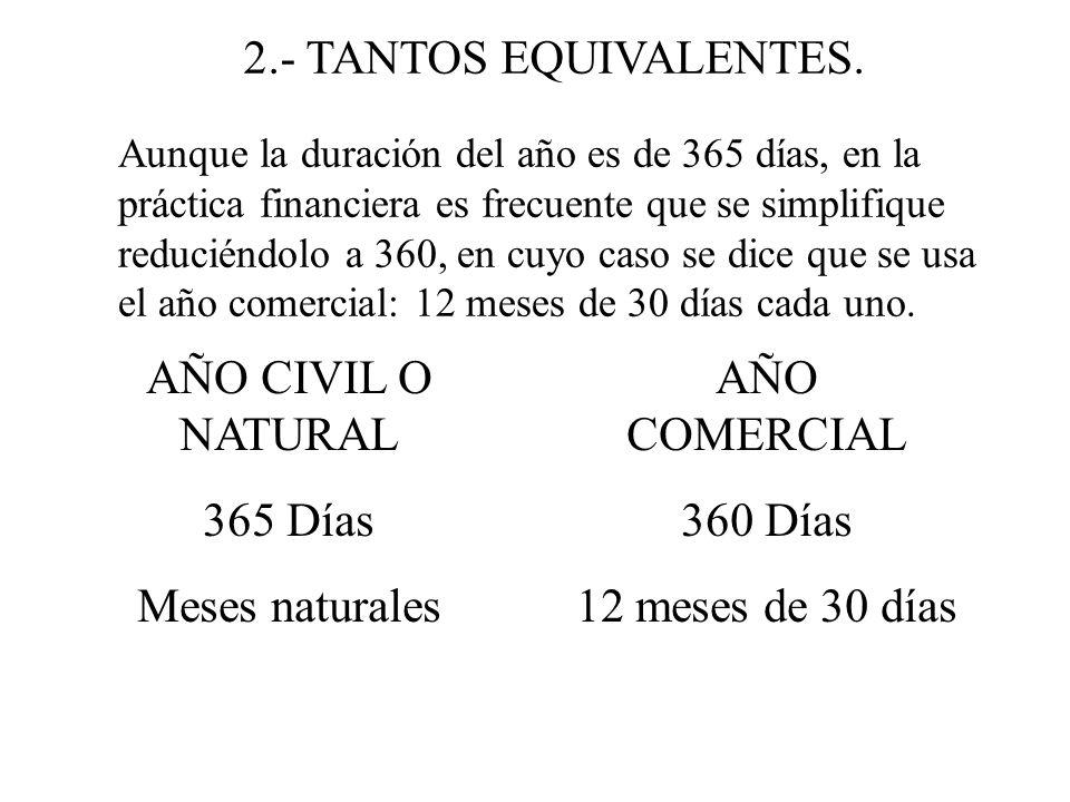 2.- TANTOS EQUIVALENTES. AÑO CIVIL O NATURAL 365 Días Meses naturales