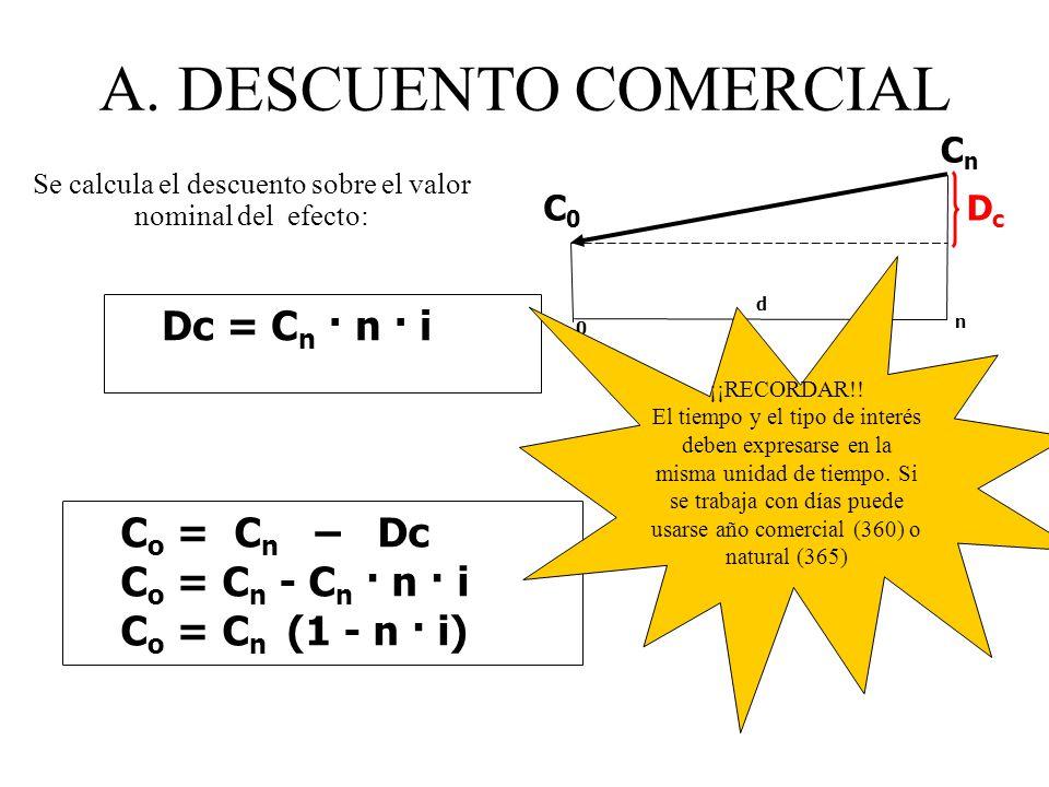 Se calcula el descuento sobre el valor nominal del efecto:
