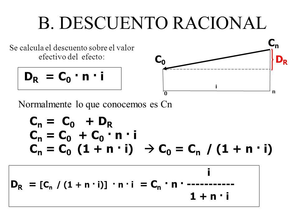B. DESCUENTO RACIONAL DR = C0 · n · i Cn = C0 + DR