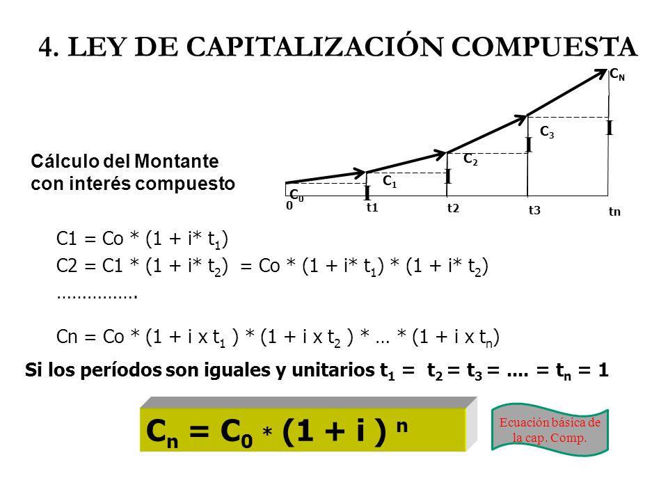 Ecuación básica de la cap. Comp.