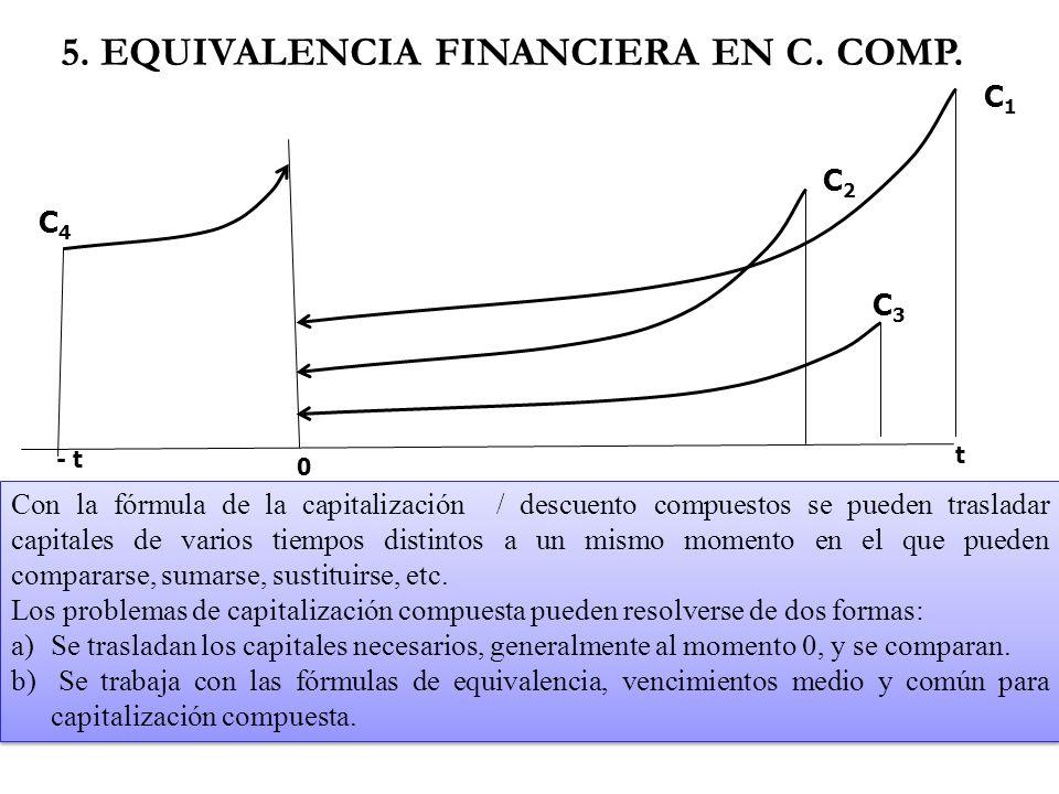 5. EQUIVALENCIA FINANCIERA EN C. COMP.
