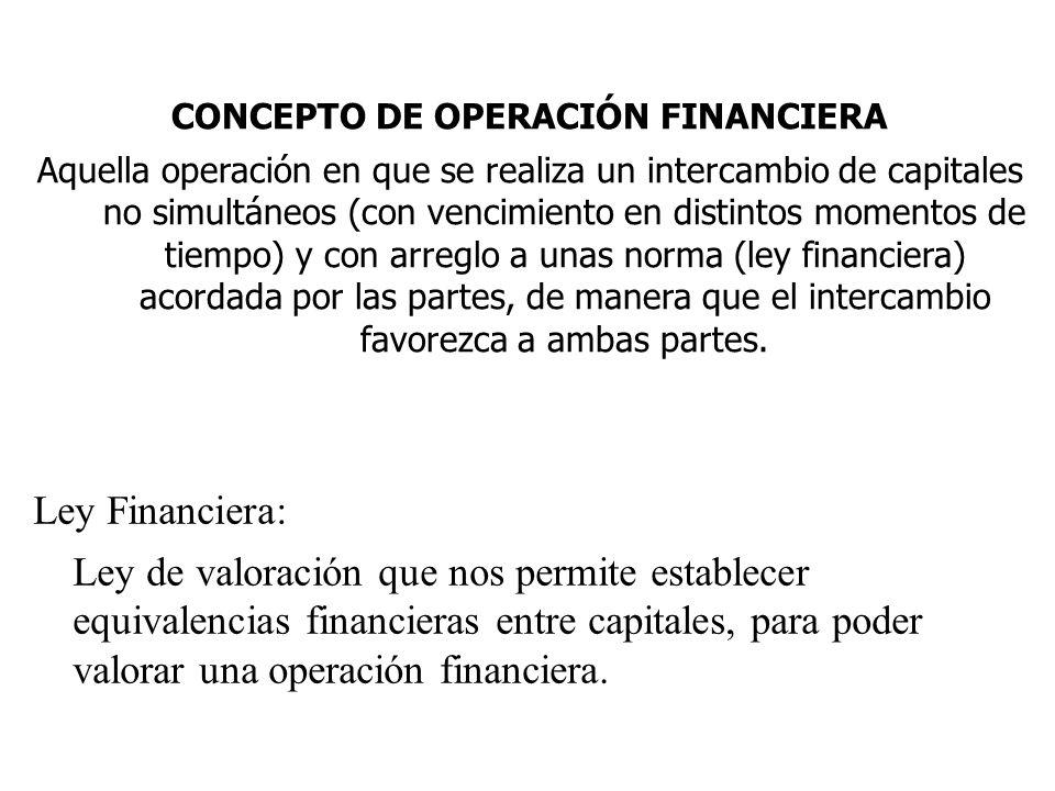 CONCEPTO DE OPERACIÓN FINANCIERA