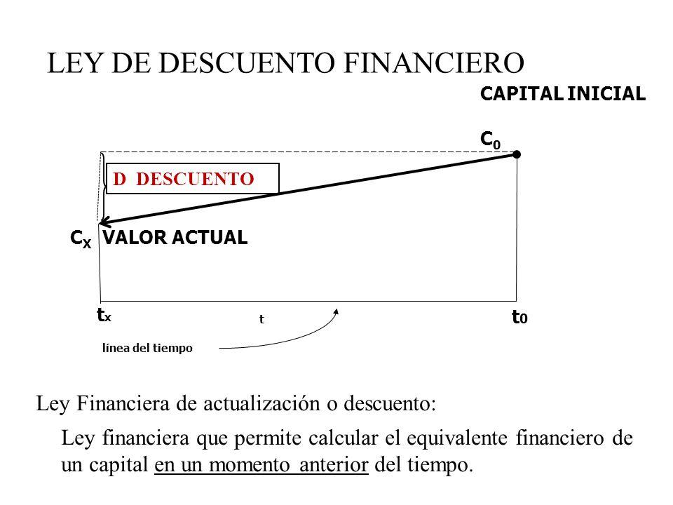 LEY DE DESCUENTO FINANCIERO