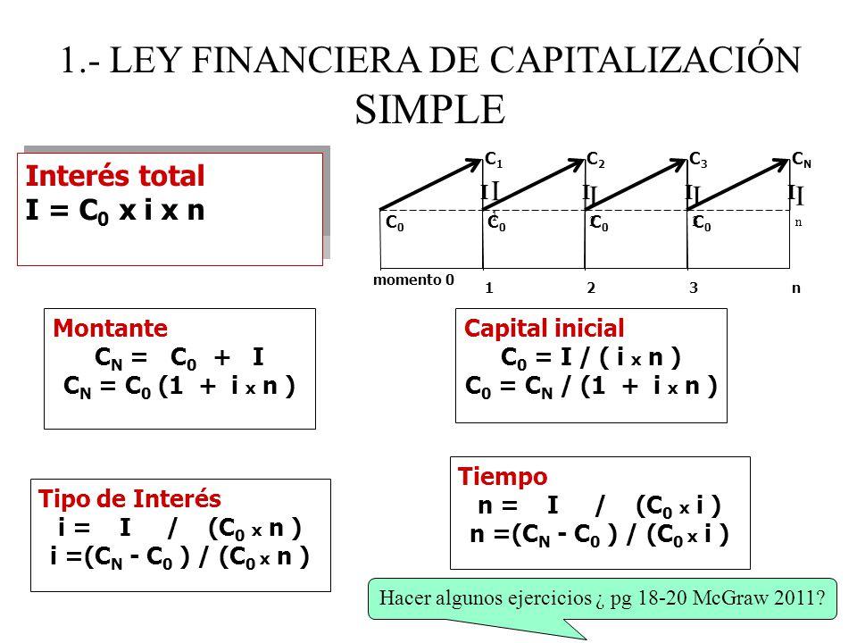 1.- LEY FINANCIERA DE CAPITALIZACIÓN SIMPLE