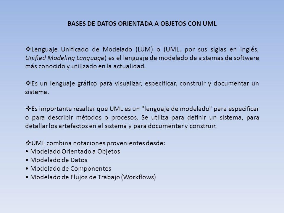 BASES DE DATOS ORIENTADA A OBJETOS CON UML