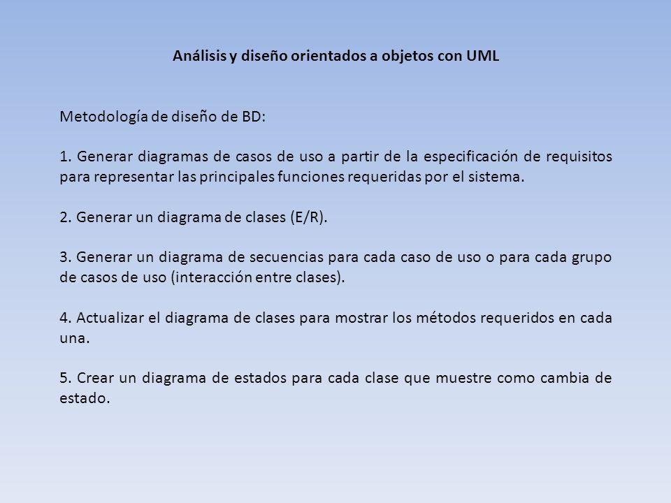 Análisis y diseño orientados a objetos con UML