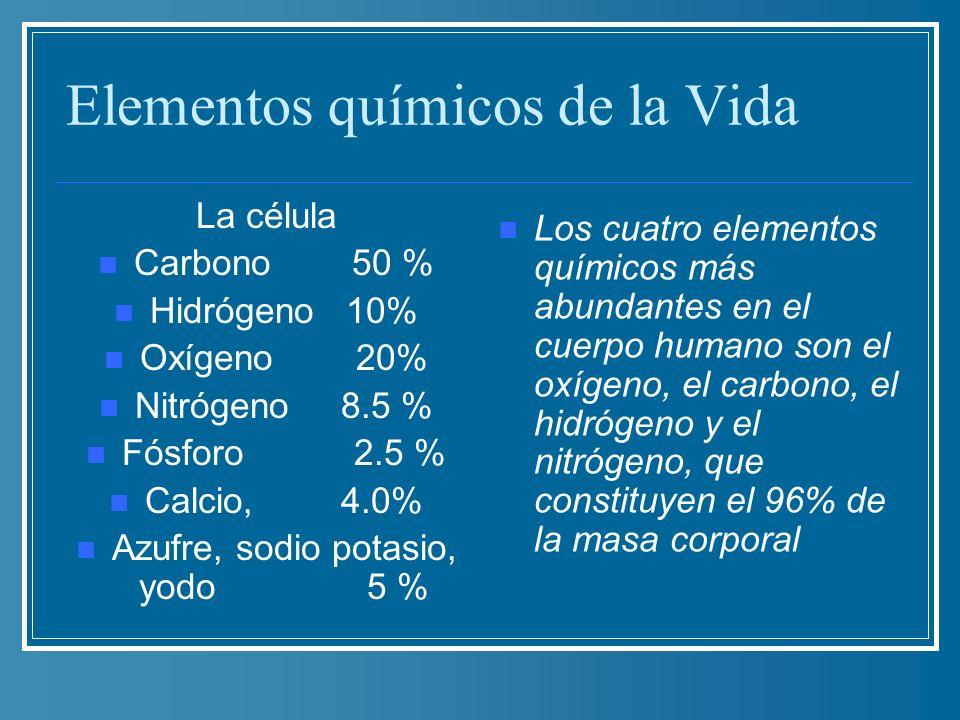 Elementos químicos de la Vida