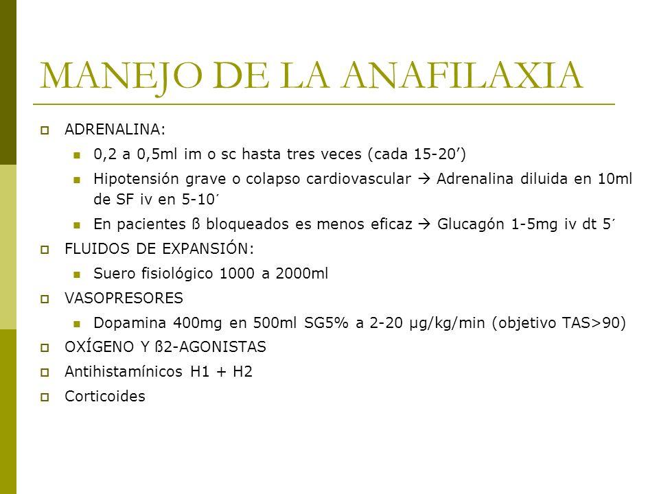 MANEJO DE LA ANAFILAXIA