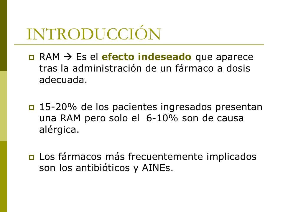 INTRODUCCIÓN RAM  Es el efecto indeseado que aparece tras la administración de un fármaco a dosis adecuada.