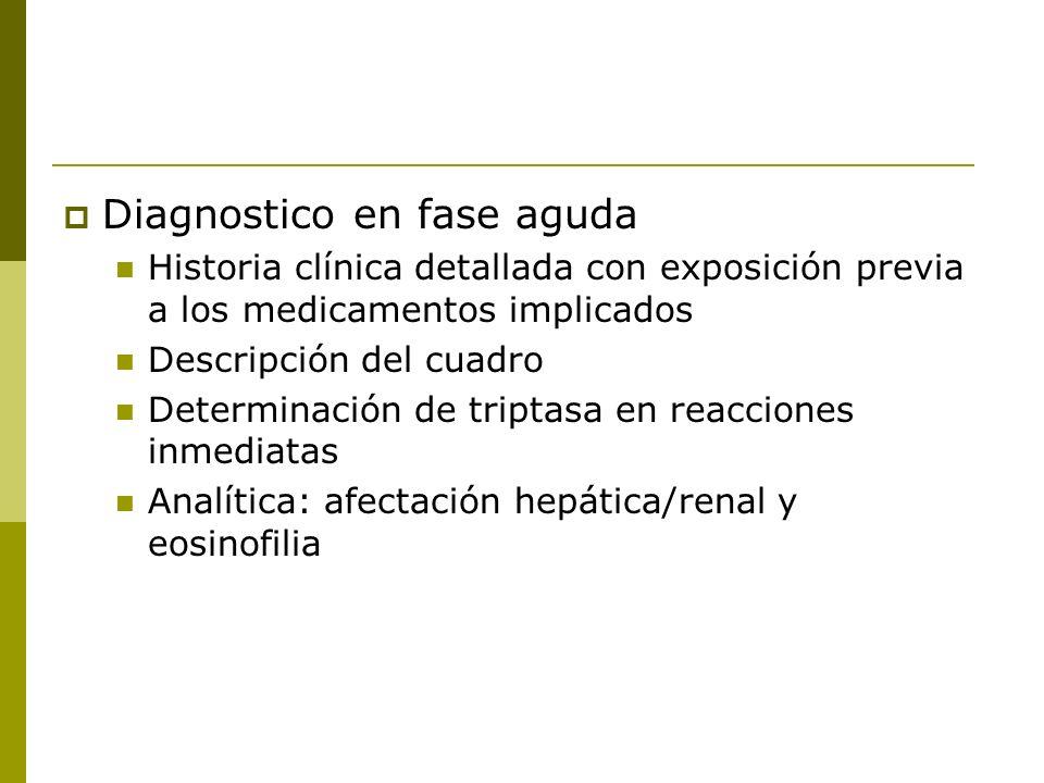 Diagnostico en fase aguda