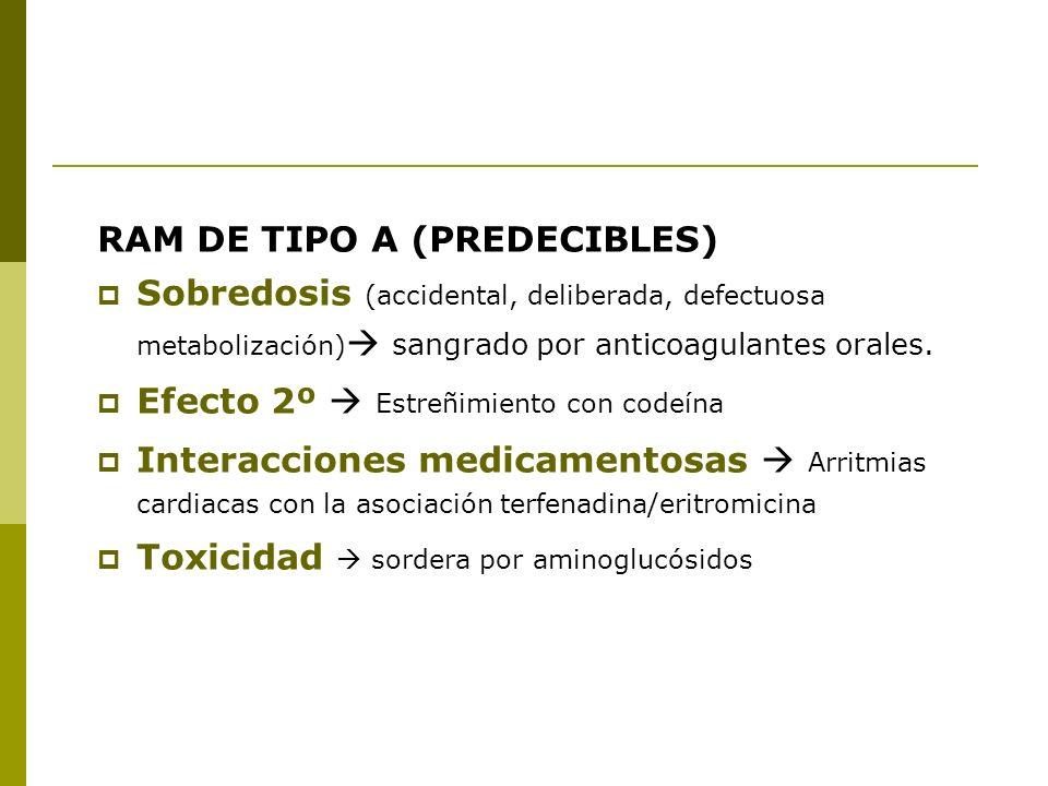 RAM DE TIPO A (PREDECIBLES)