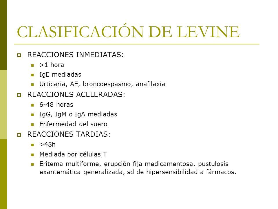 CLASIFICACIÓN DE LEVINE