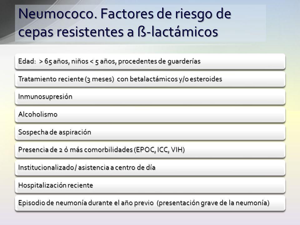 Neumococo. Factores de riesgo de cepas resistentes a ß-lactámicos
