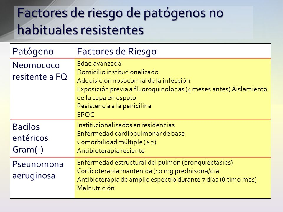 Factores de riesgo de patógenos no habituales resistentes