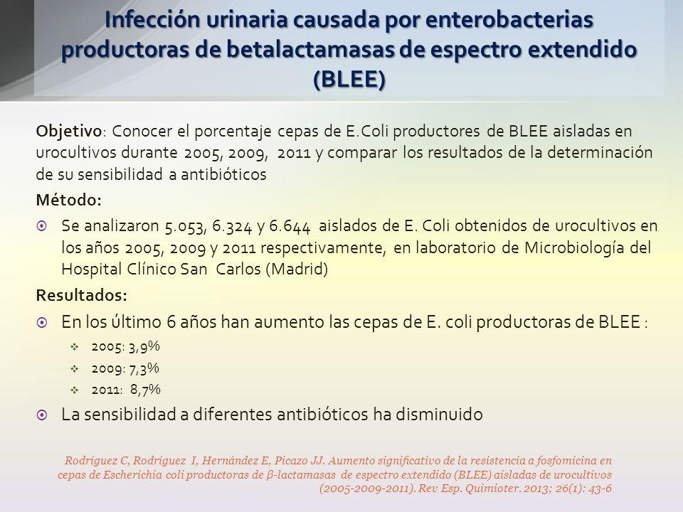 Infección urinaria causada por enterobacterias productoras de betalactamasas de espectro extendido (BLEE)