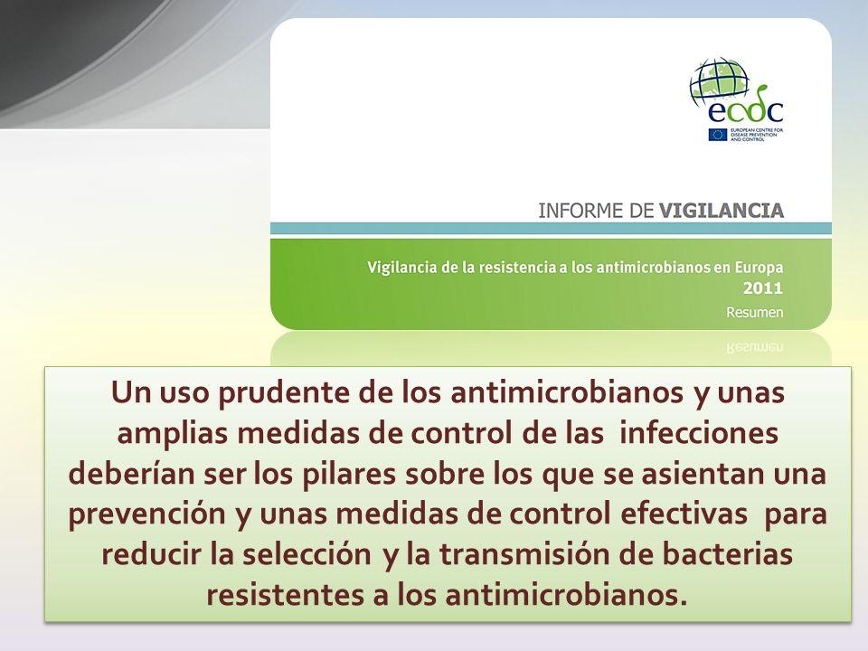 Un uso prudente de los antimicrobianos y unas amplias medidas de control de las infecciones deberían ser los pilares sobre los que se asientan una prevención y unas medidas de control efectivas para reducir la selección y la transmisión de bacterias resistentes a los antimicrobianos.