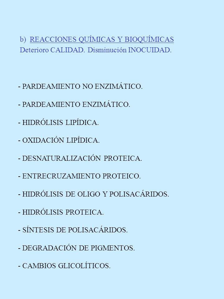 b) REACCIONES QUÍMICAS Y BIOQUÍMICAS Deterioro CALIDAD