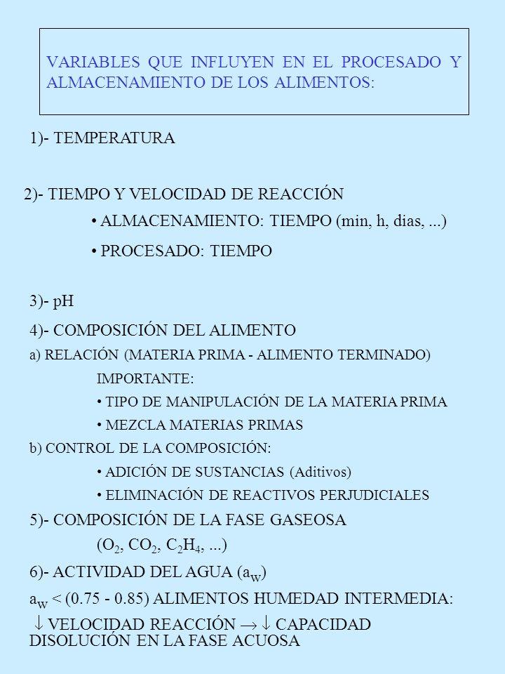 2)- TIEMPO Y VELOCIDAD DE REACCIÓN