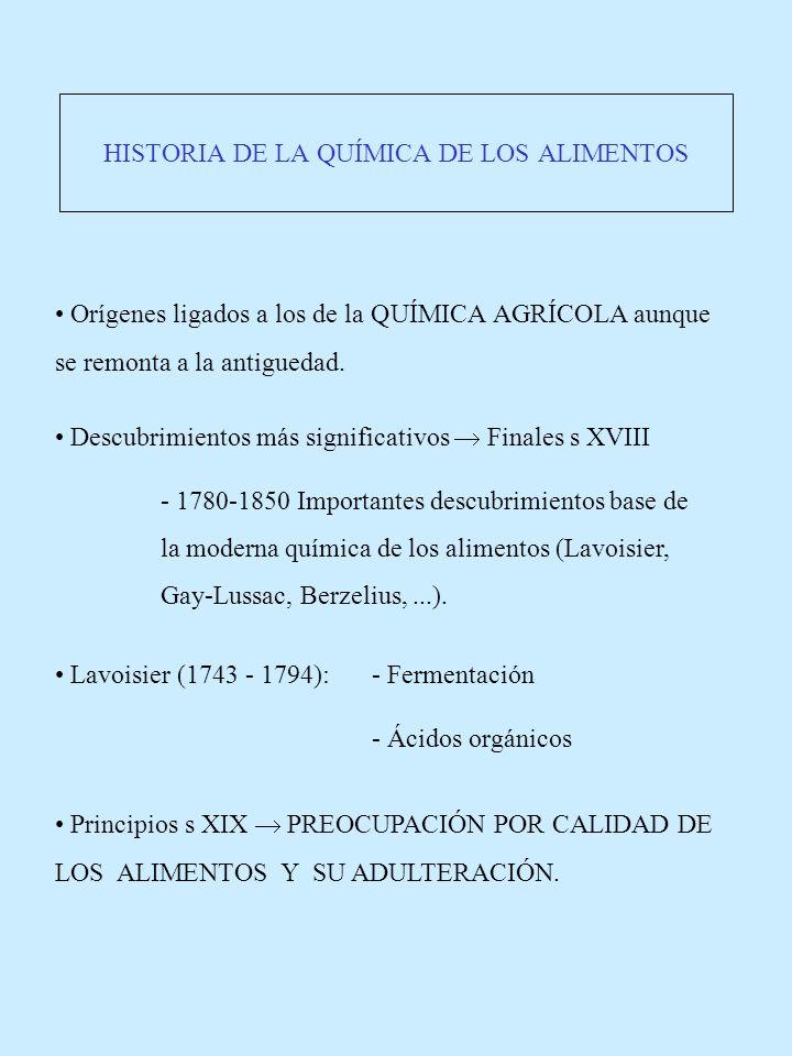 HISTORIA DE LA QUÍMICA DE LOS ALIMENTOS